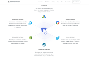 Bannersnack: The Tool To Create Lots of Display Ads At Once