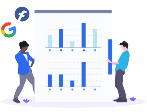 This Week in Online Advertising Data (August 28st, 2020): Google & FB's share of ad market on the waydown