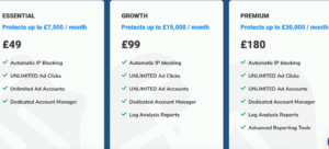 PPC Protect Tool Review: The New Way of Click Fraud Protection