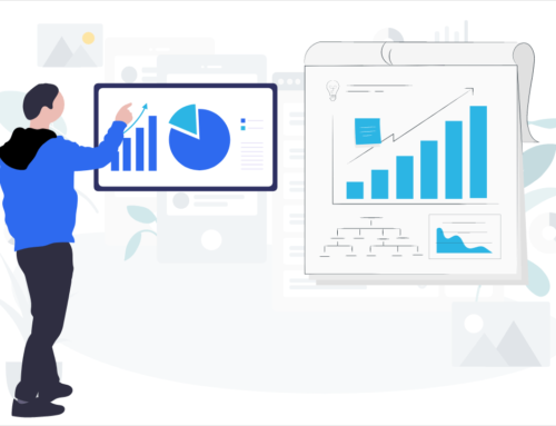 This Week in Online Advertising Data (March 12th,2021)