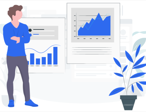This Week in Online Advertising Data (March 5th,2021)